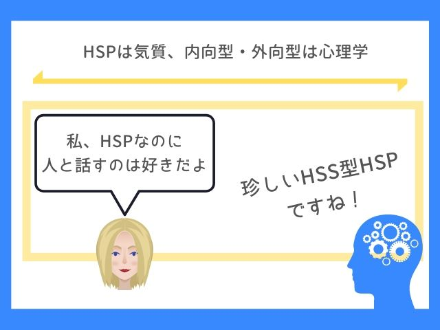 HSPと内向型・外向型は共存できちゃう