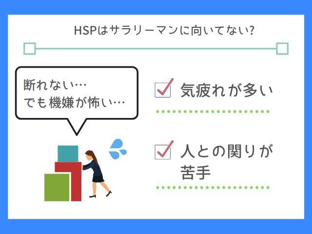 HSPは普通のサラリーマンで疲れることが多い