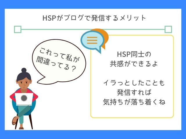 HSPはブログを気持ちの吐き出し場にしよう