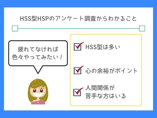 HSS型HSPのアンケートを元にした考察