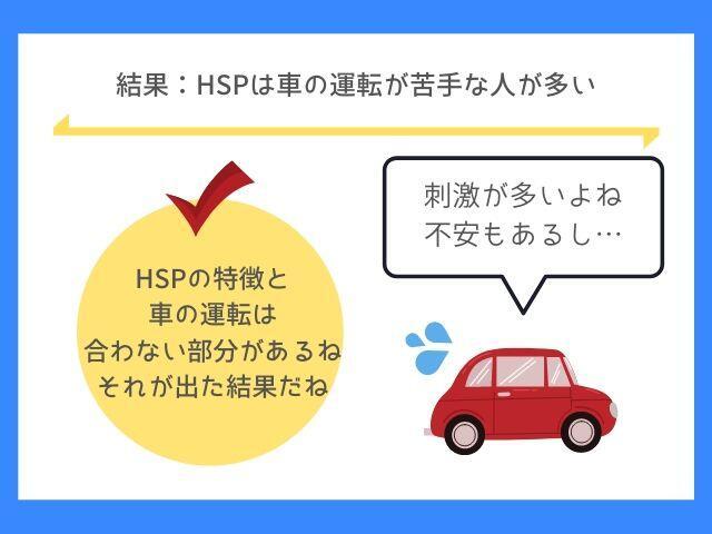 車の運転で疲れるHSPが多い