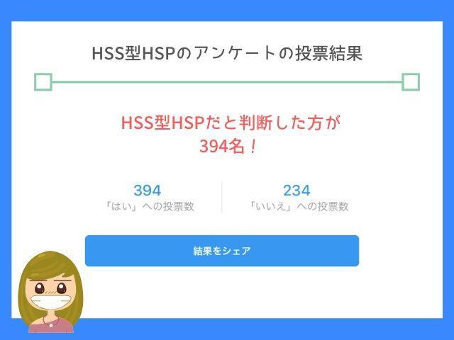 HSS型HSPの投票結果