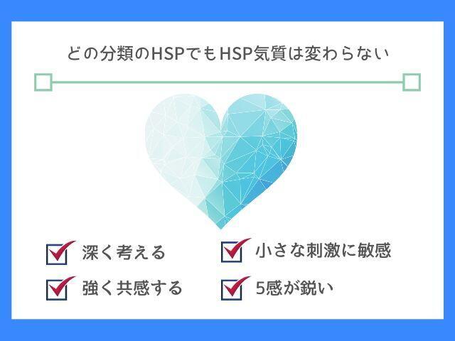 HSPは全てHSPの特徴を持っている