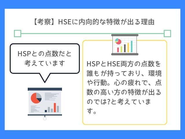HSEは潜在的に内向的な特徴も持っている