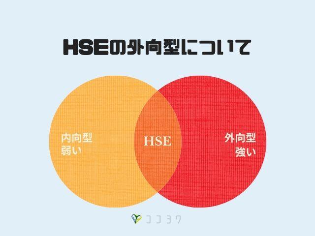 HSEの外向型とは