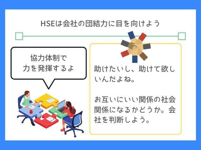 HSEは仕事で協力体制が必要